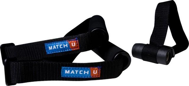 Match-U deuranker